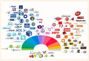 Thiết kế web thương hiệu tại Bình Dương